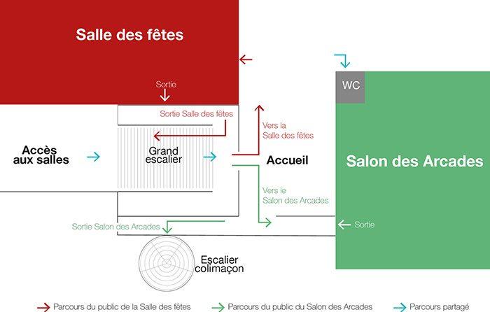 Plan d'accès schématique de l'hôtel de ville de Paris